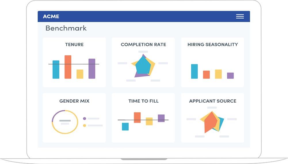 Screenshot of Cornerstone HR page